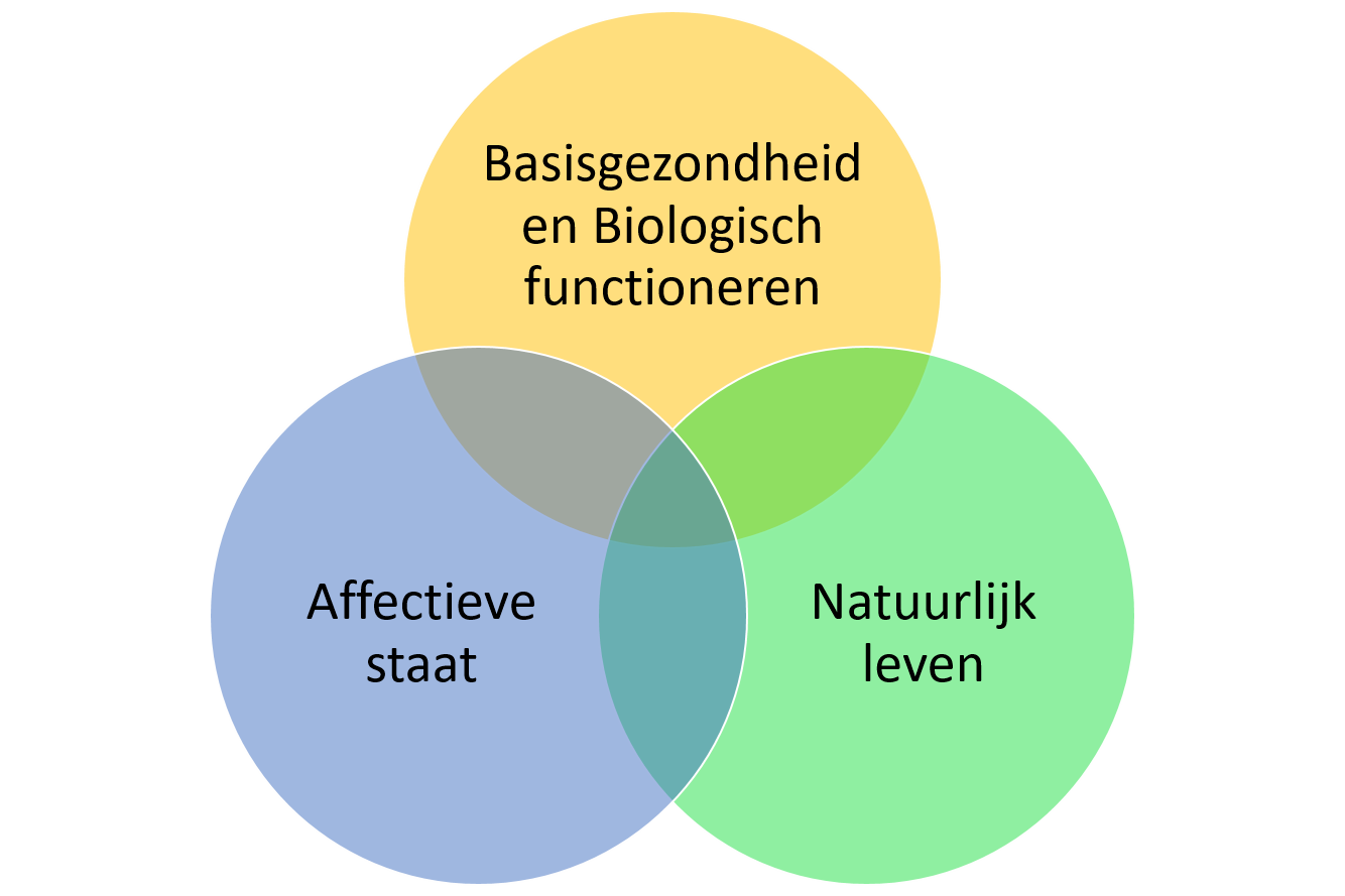 Diagram van Fraser