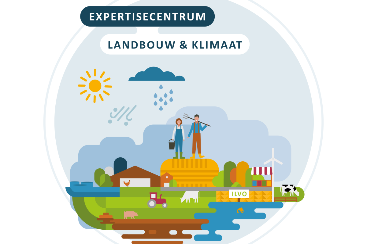 Illustratie expertisecentrum landbouw & klimaat