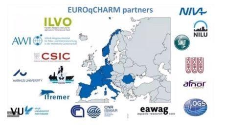 EuroqCharm partners