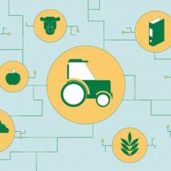 DjustConnect landbouwdata