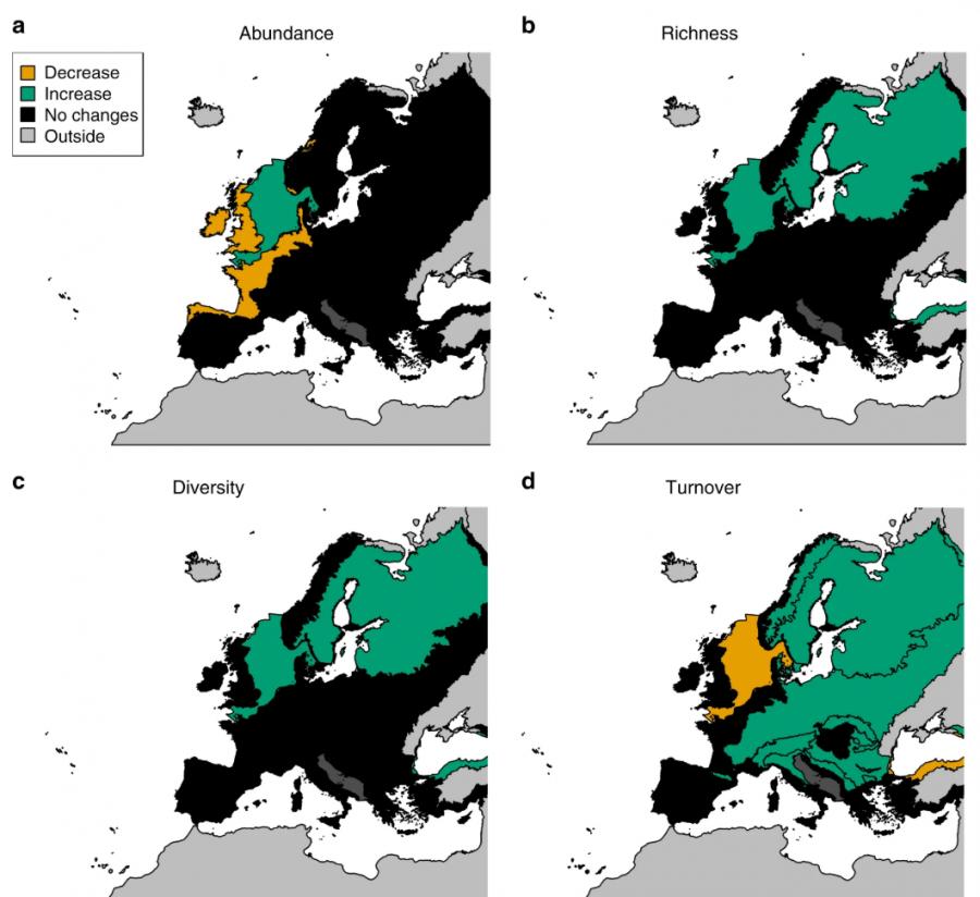Kaart van Europa met aanduiding van een toename, afname of geen verandering in biodiversiteit